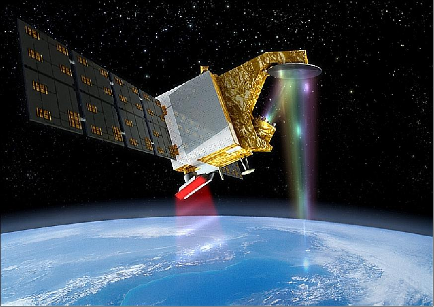 Artist's rendition of the deployed CFOSAT spacecraft in orbit.