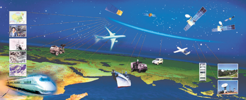 An illustration demonstrating a number of civil and military uses for Beidou GNSS.