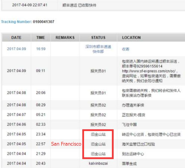 Almost all of the cross-border online shopping products are fake in China