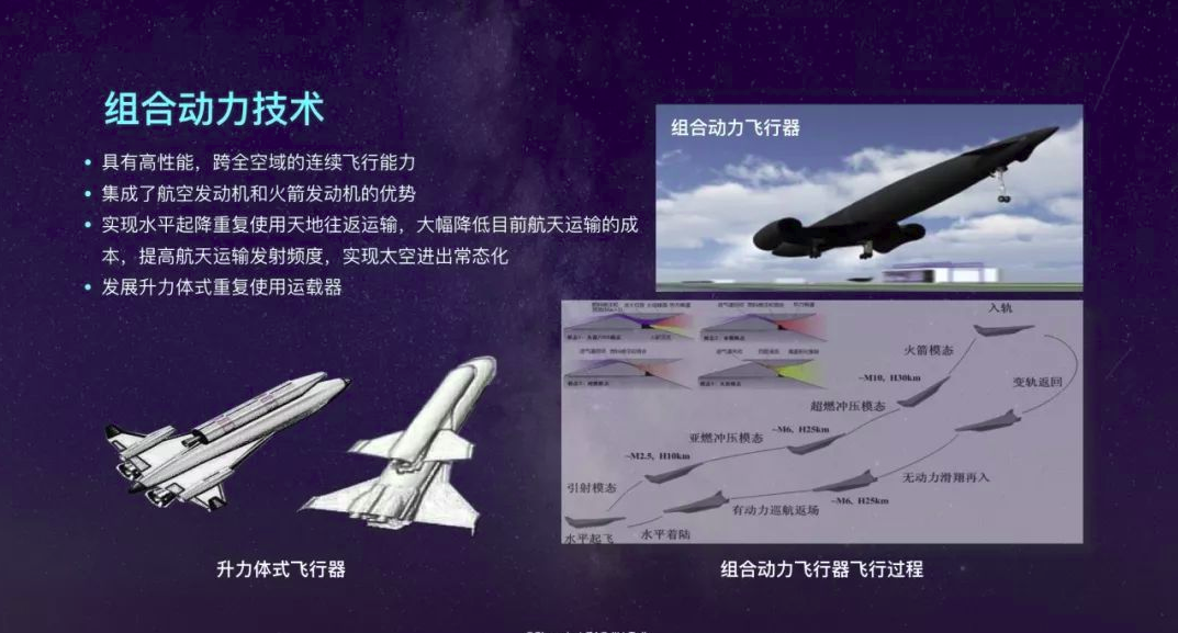 A slide depicting a reusable space plane, to be developed by CASC, in a public talk by Liang Xiaohong, formerly of CALT, in January 2018.