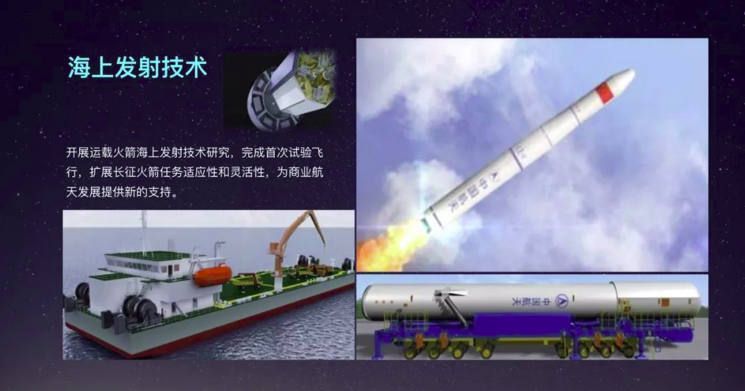 Slide showing proposed sea launch capabilities, in a public talk by Liang Xiaohong, formerly of CALT, in January 2018.
