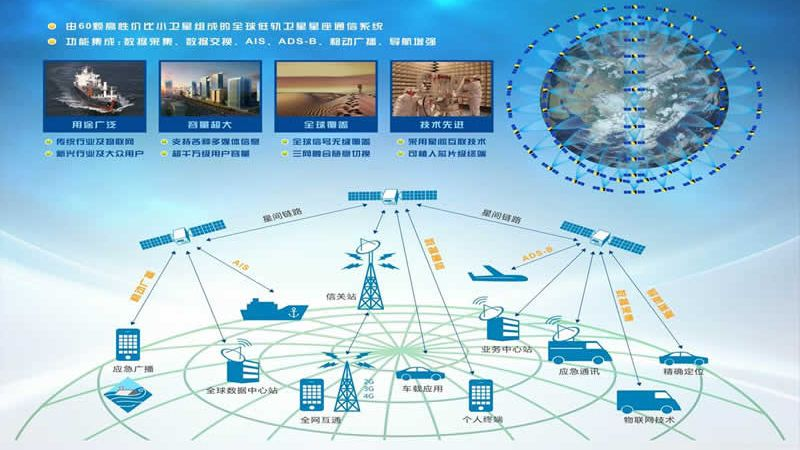 China to launch first Hongyan LEO communications constellation satellite soon
