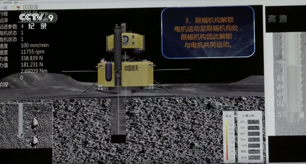 Chang'e-5 lunar sample return drilling simulation tests, being carried out by the China Academy of Space Technology.