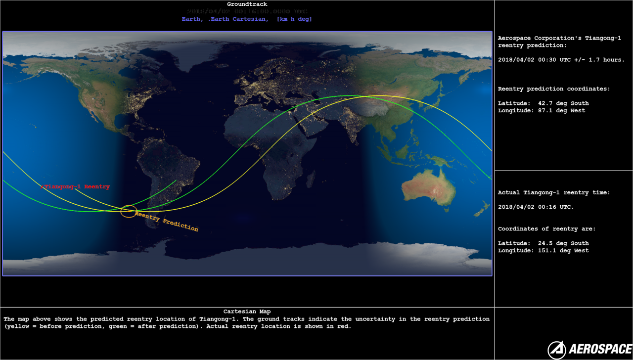 The reentry of Tiangong-1 charted by the US-based Aerospace Corporation.