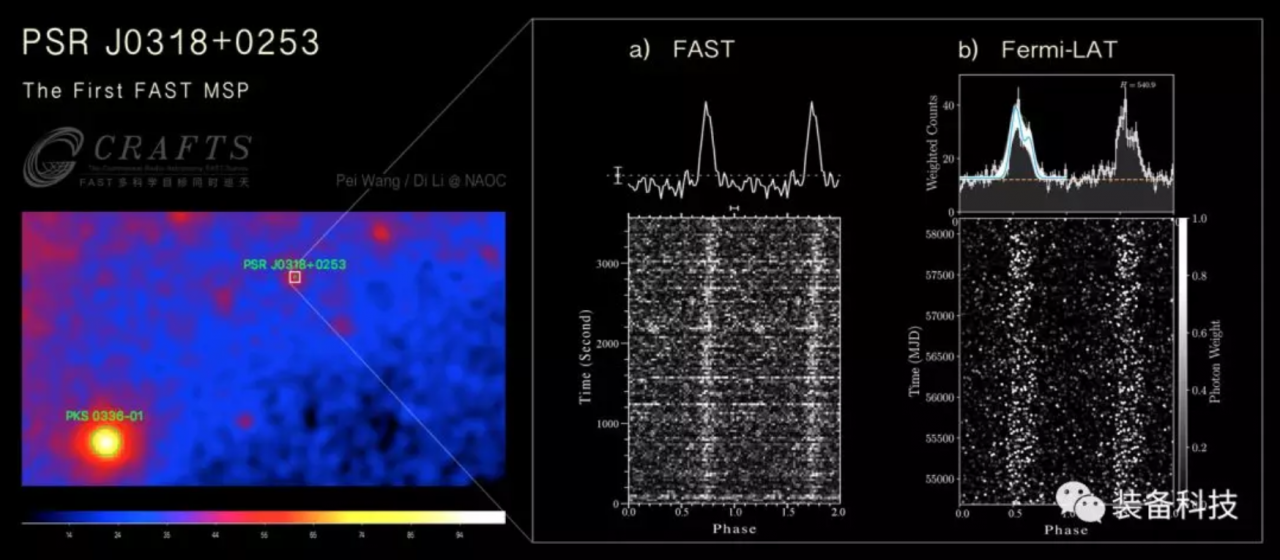 The Gamma-ray sky map and integrated pulse profiles of the new MSP, with panels showing the region of the gamma-ray sky where the new MSP is located, and the observed radio pulses in a one-hour tracking observation of FAST. Another shows the folded pulses