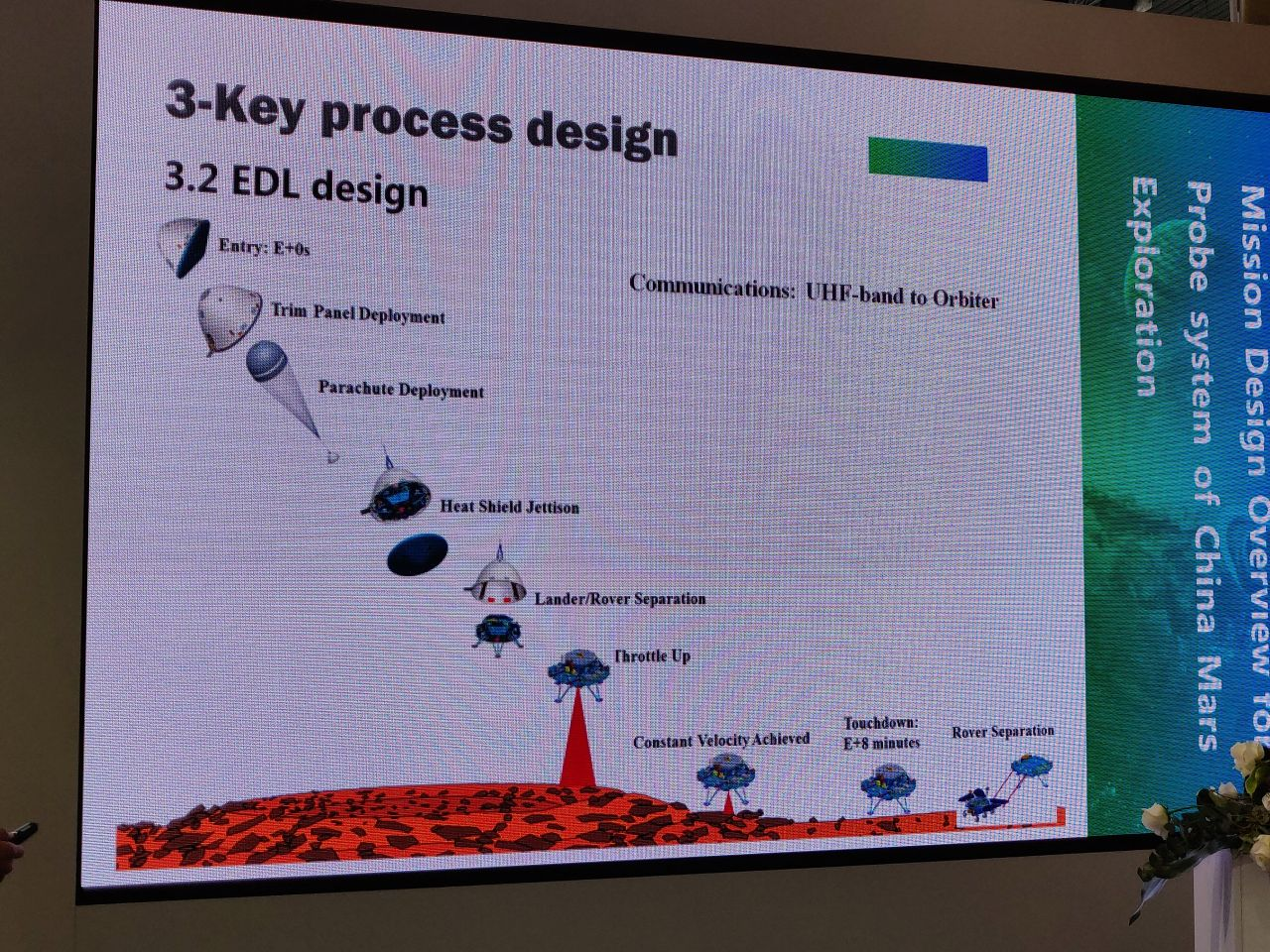 Entry, descent and landing design for the Chinese 2020 Mars mission presented at IAC 2018.