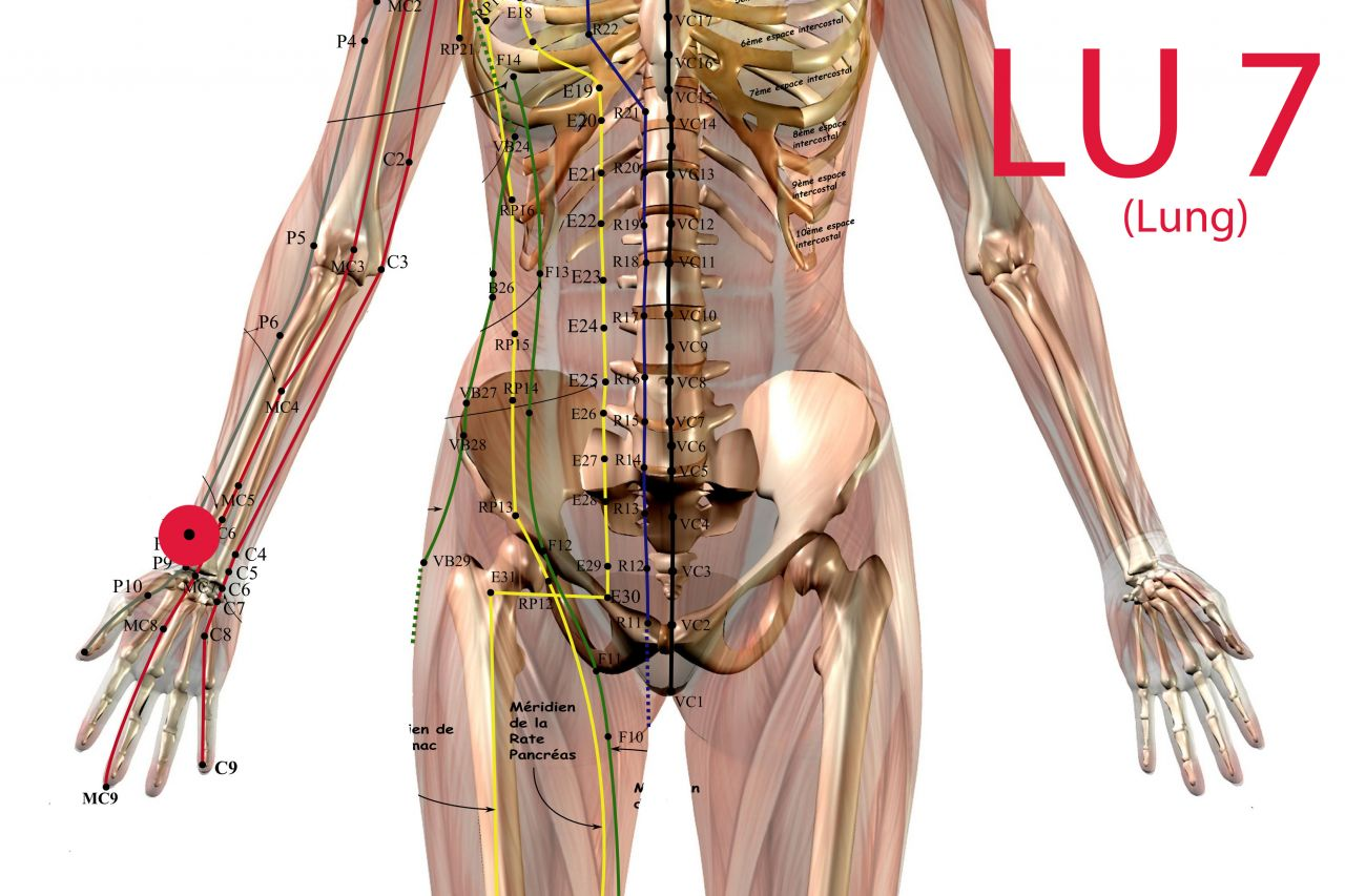 Massaging the LU 7 point on the Lung Meridian should spread qi energy to the lungs.