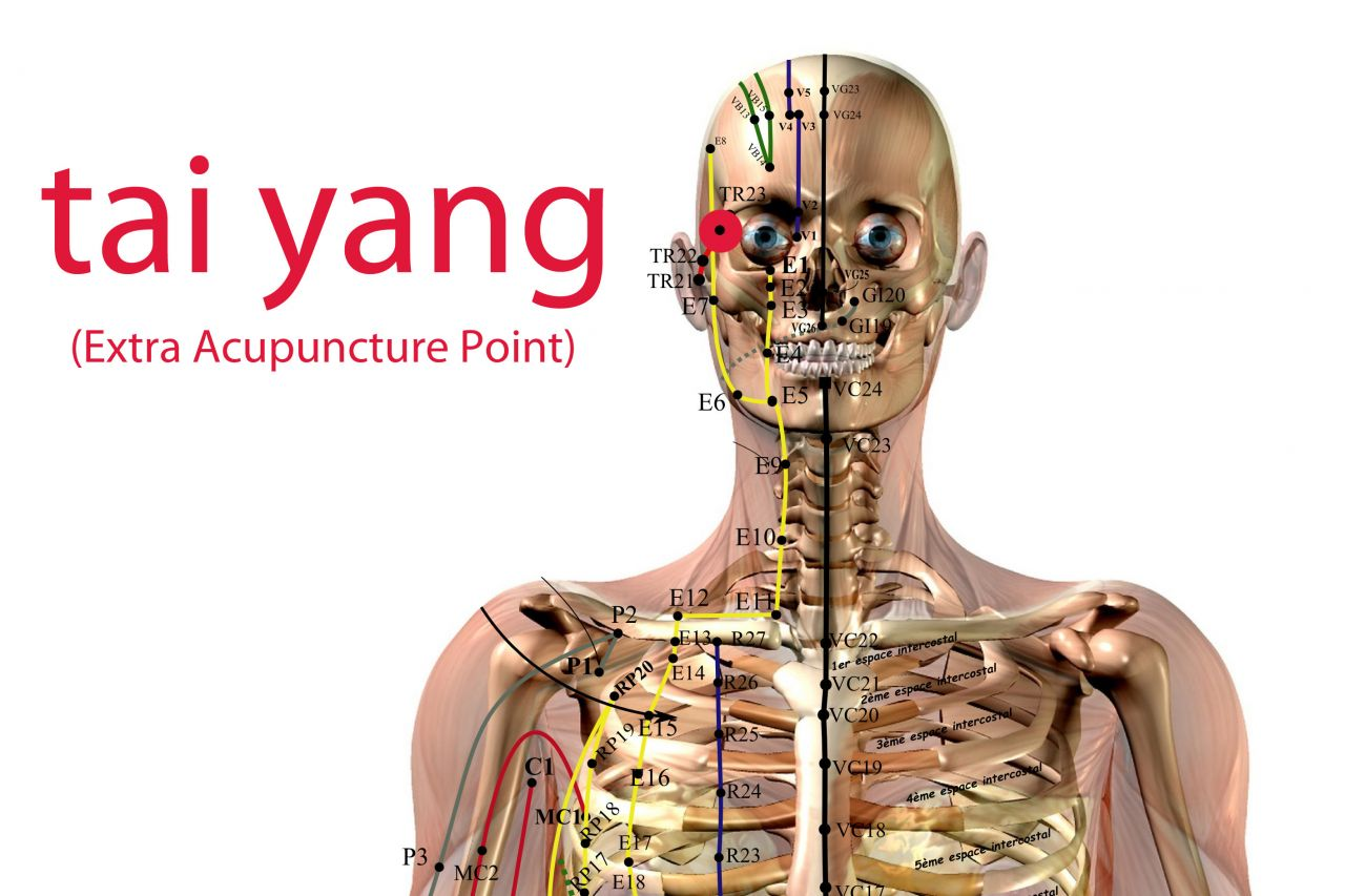 If you suffer from a headache, you can lightly massage the extra point (outside of the Meridian System) tai yang.