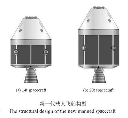 Sketches of China's successor to the Shenzhou crewed spacecraft.
