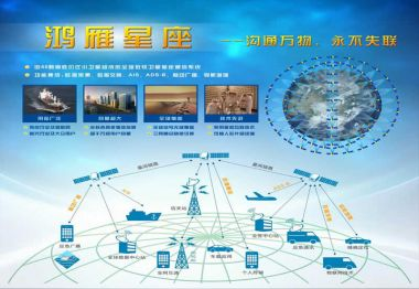 China to build 300-satellite Hongyan communications constellation in low-Earth orbit