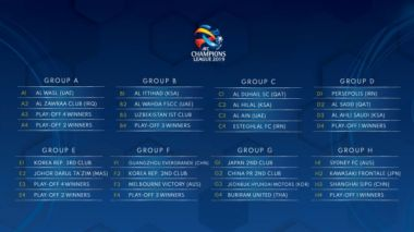 Chinese teams learn AFC Champions League group stage opponents